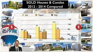 What does a Buyers Market mean for Winnipeg Home Sellers? General Market Info Latest Posts Time-Sensitive