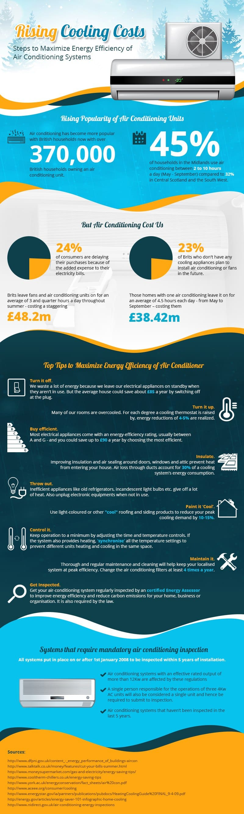 Reducing your energy costs while cooling your home Home Improvements Infographics Latest Posts
