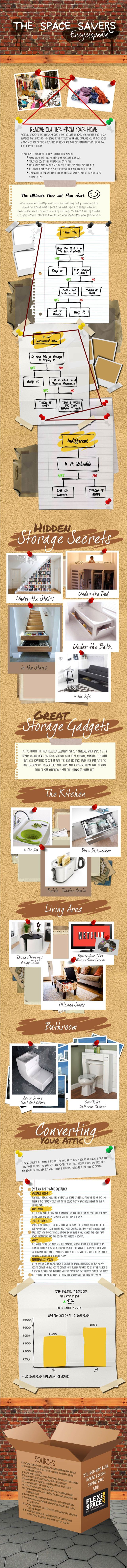 House and Condo Space-Savers Encyclopedia (Infographic) Home Improvements Infographics interior decorating Latest Posts