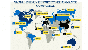 Energy Consumption in Homes across Europe (Infographic) Infographics Latest Posts