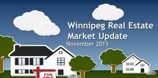 Winnipeg Real Estate Market