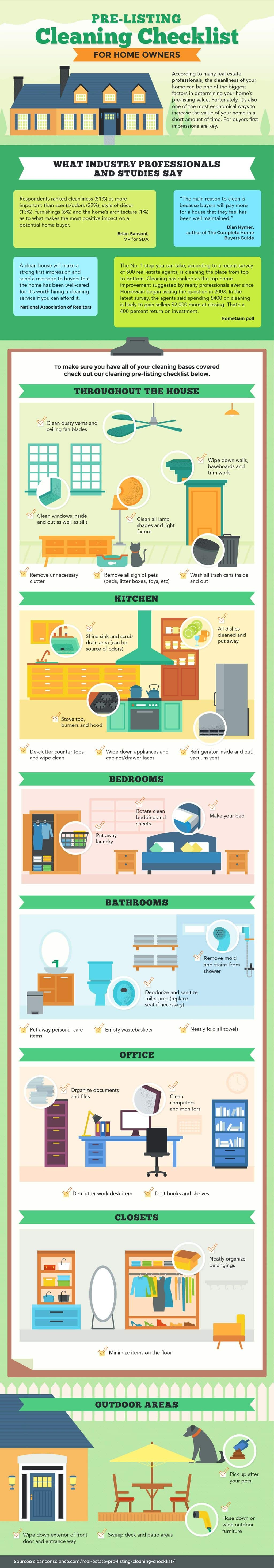 31 Great Cleaning Tips Pre-Sale Checklist For Your Home (Infographic)