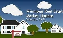 Winnipeg Real Estate Market Update December 2015