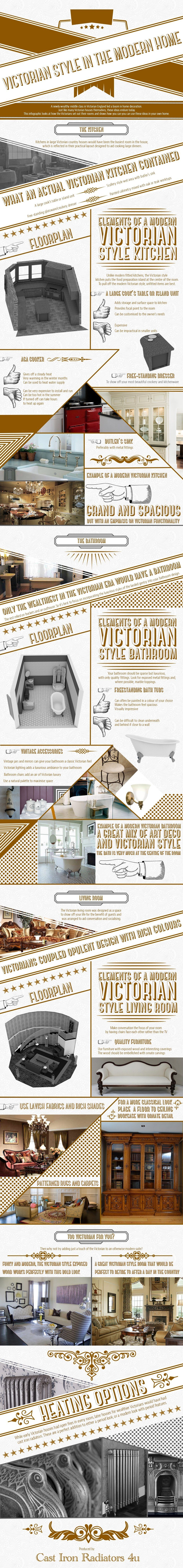 Adding Victorian Style to Your Modern Home Today (Infographic)