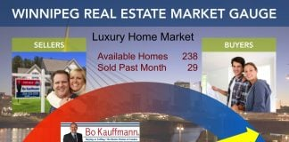 Winnipegs Real Estate News Front Page bo kauffmann august bo kauffmann august 26 2019 bo kauffmann july bo kauffmann june custom winnipeg luxury homes report home buyers house or condo house or condo listing expire kauffmann july land titles transfer tax latest posts luxury homes report july 2019 tax for winnipeg home tax for winnipeg home buyers titles transfer tax for winnipeg transfer tax for winnipeg transfer tax for winnipeg home winnipeg home winnipeg home buyers winnipeg luxury homes report july