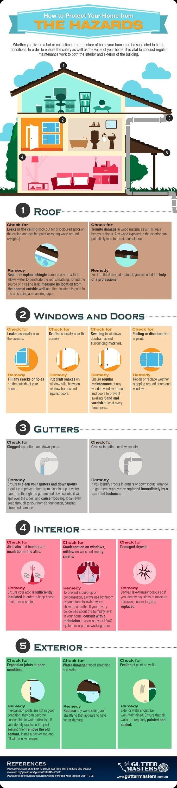 Protecting your home from some common hazards (Infographic) Home Improvements Infographics