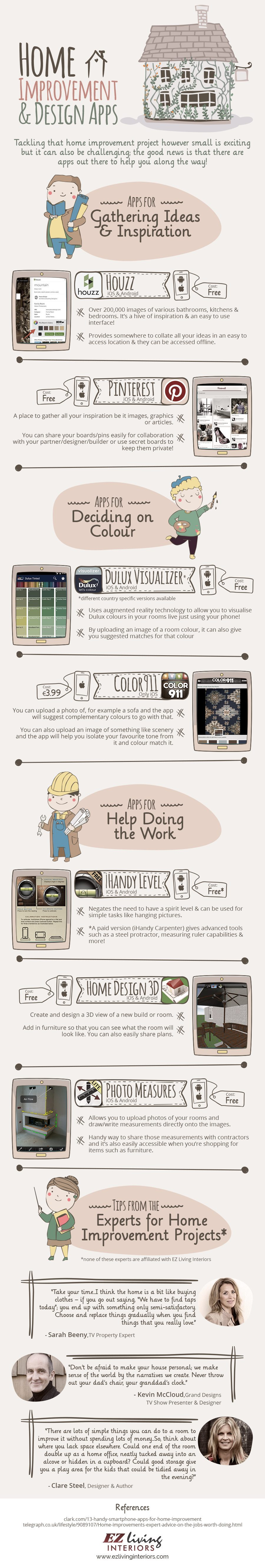 Home Improvement Apps - Infographic - Do It Yourself Apps