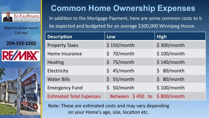 When Buying A House, be aware of these common expenses - A Home Buyers Guide