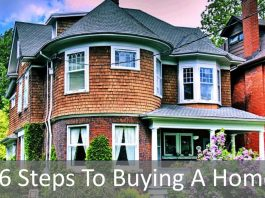 Start Here - Winnipegs Real Estate Blog - For Buyers, Sellers & Owners