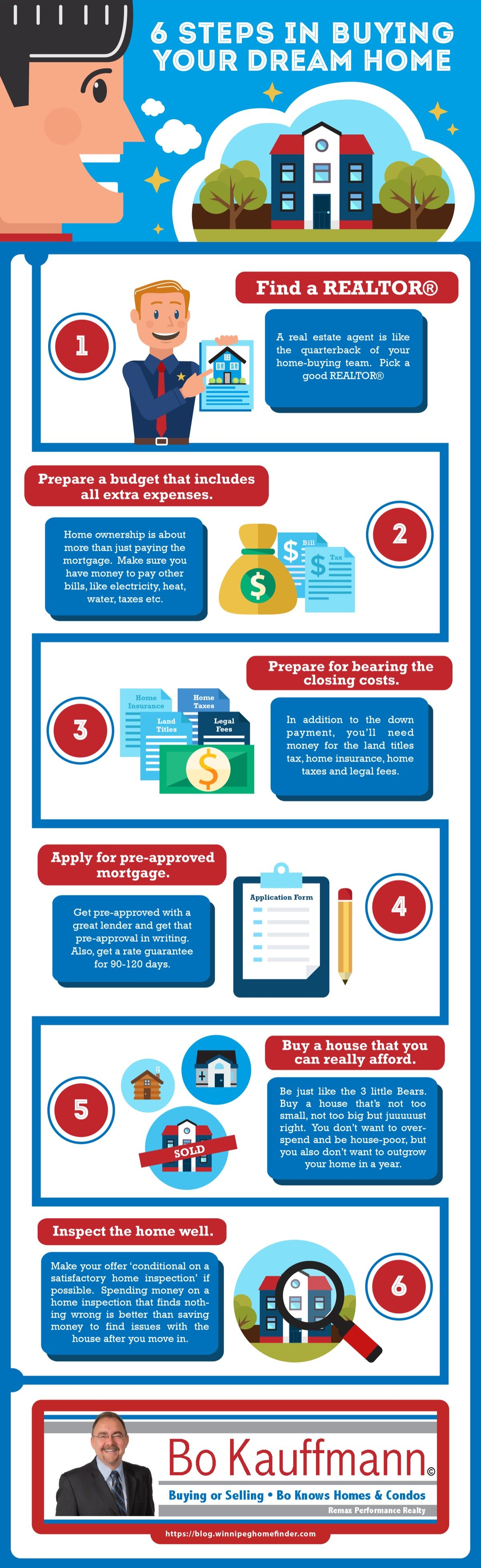 6 Steps to assure a successful home-buying journey (Infographic)
