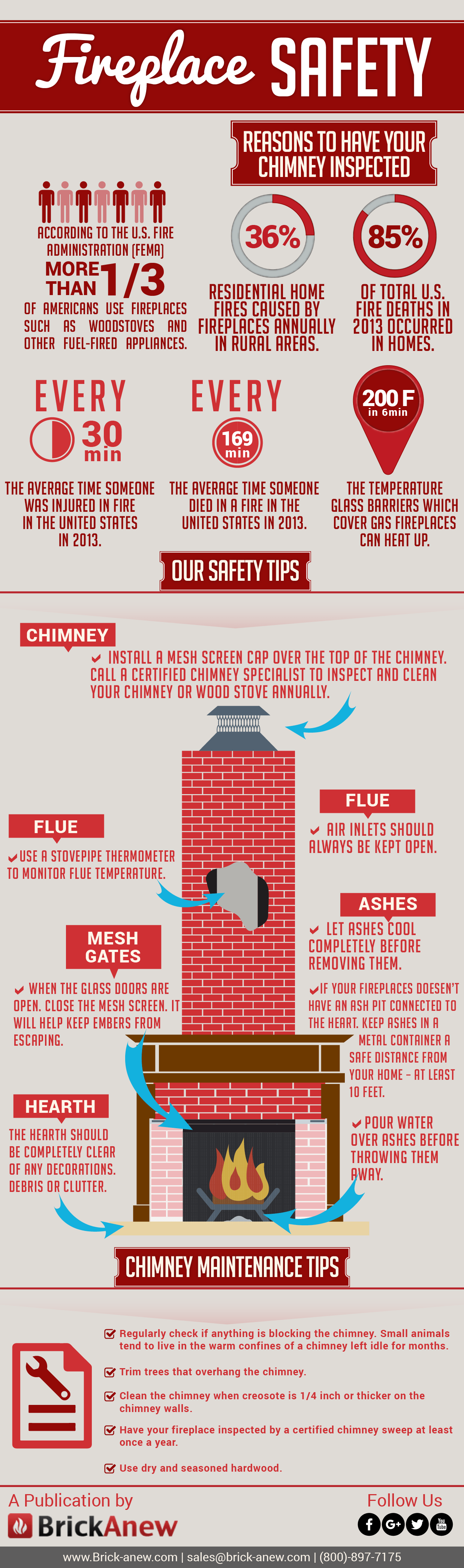 Fireplace Safety - Infographic - Safely Heating Your Home This Winter Latest Posts  Heating System Infographic Winter