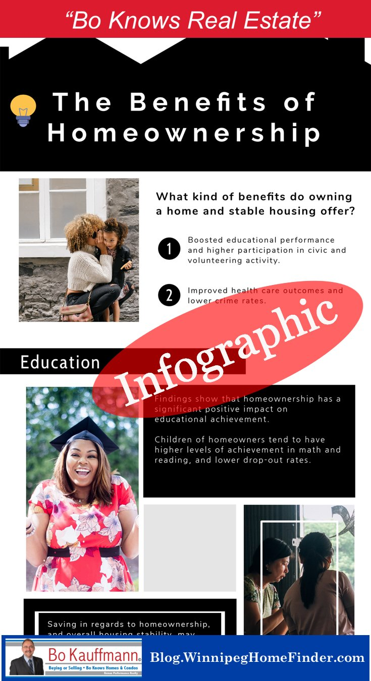 5 Surprising Benefits of Home Ownership (Infographic)