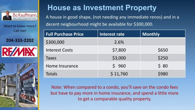 Real Estate Investing 101 - 7 Most Important Things To Know & Do real estate investing