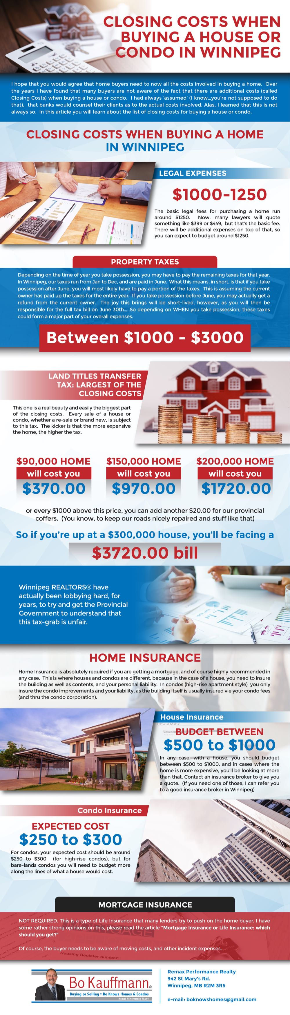 Closing Cost when buying a house in Winnipeg (infographic)