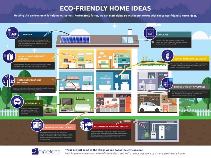Why You Should Make Your Home More Eco-Friendly