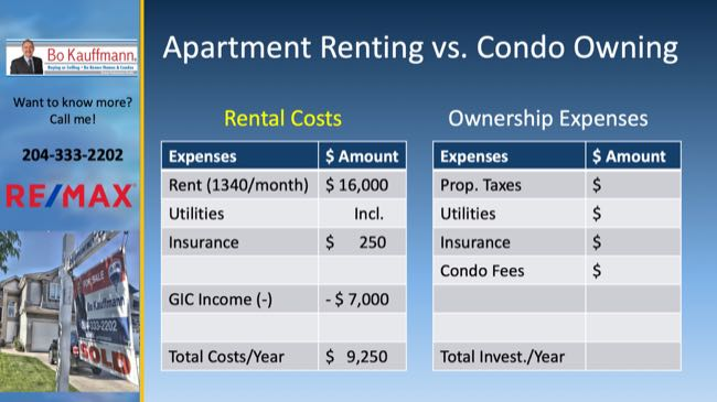 Renting or Buying?